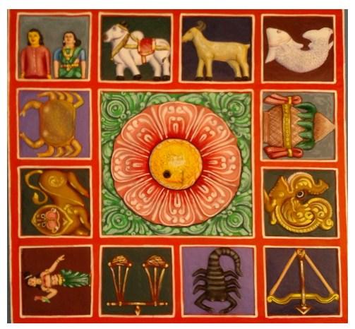 хороскоп 3