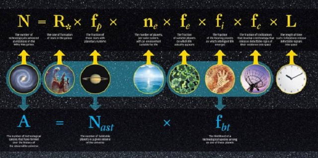 drake-equation-580x289